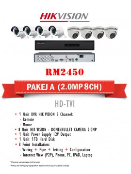 PACKAGES CCTV A 8CH